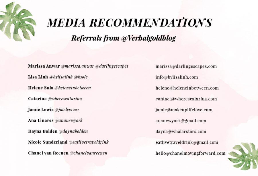 Media recommendation list design for bloggers