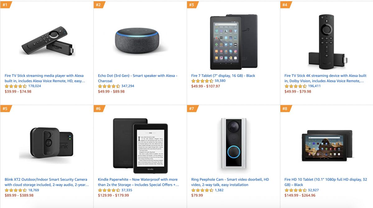 Best Sellers in Amazon Devices & Accessories